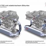 Audi  Electric biturbo