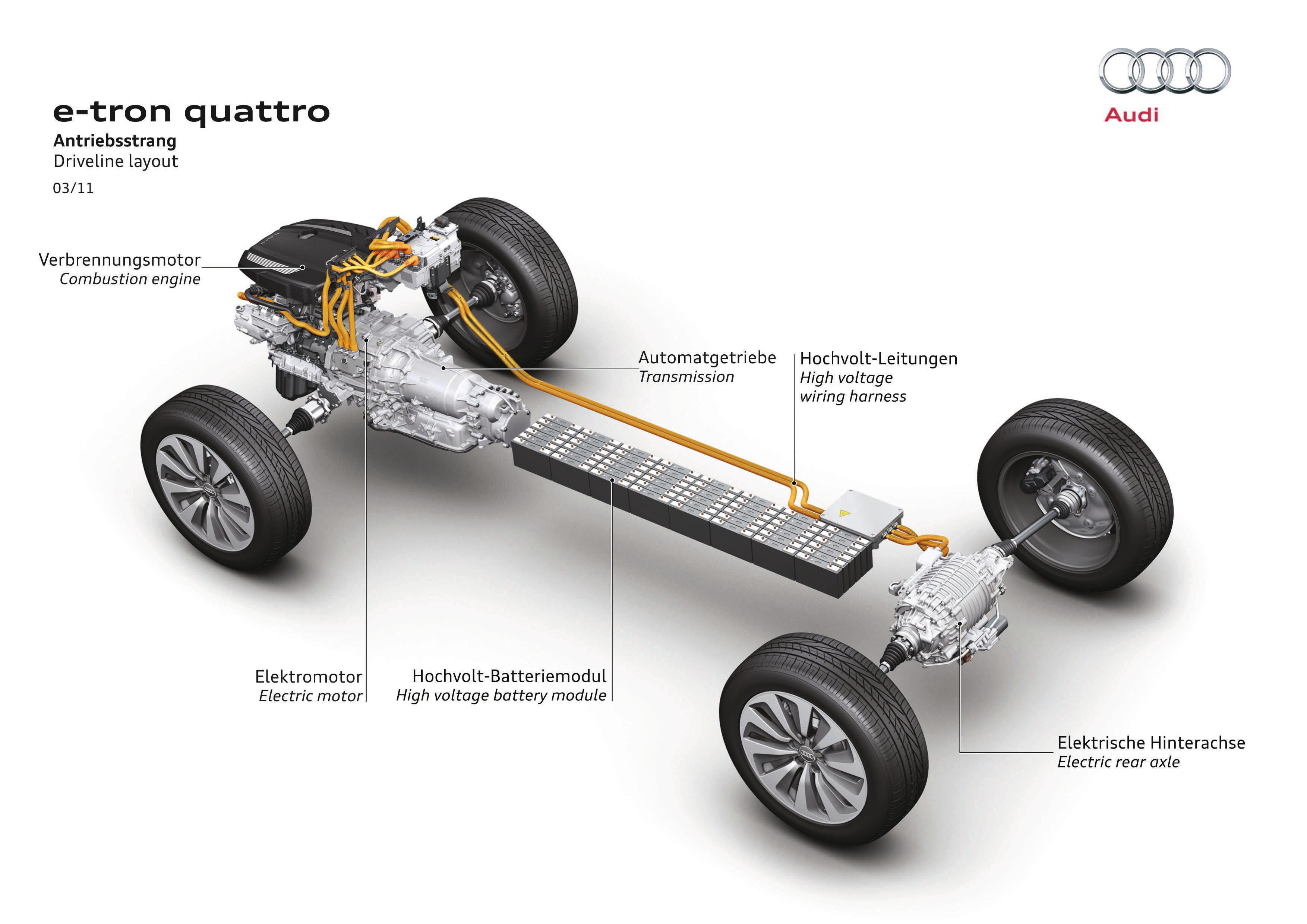 The Audi e-tron quattro – the next-generation quattro - Latest Audi News